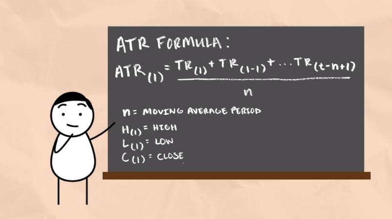 ATR Formula
