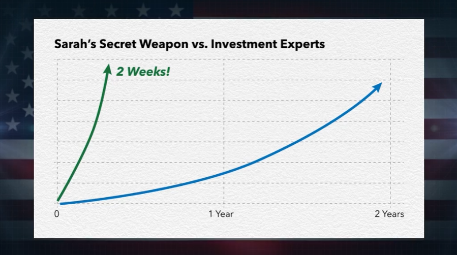 secret investment weapon